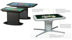 how to use smart table 442i