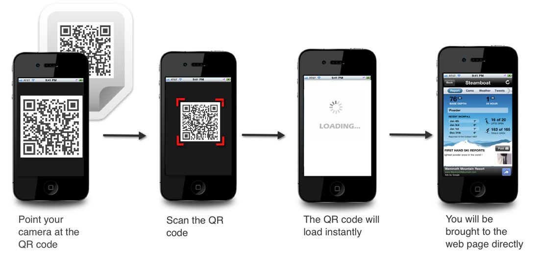 QR Codes in Literacy & Art - Effective Curriculum Ideas